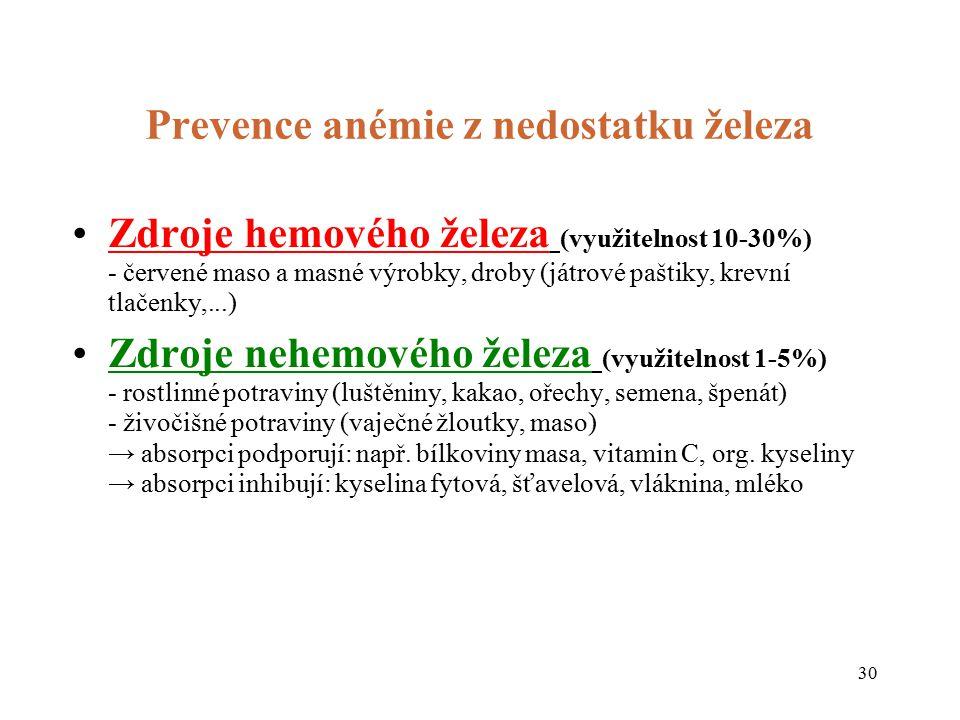 Prevence anémie z nedostatku železa Zdroje hemového železa (využitelnost 10-30%) - červené maso a masné výrobky, droby (játrové paštiky, krevní tlačenky,...) Zdroje nehemového železa (využitelnost 1-5%) - rostlinné potraviny (luštěniny, kakao, ořechy, semena, špenát) - živočišné potraviny (vaječné žloutky, maso) → absorpci podporují: např.