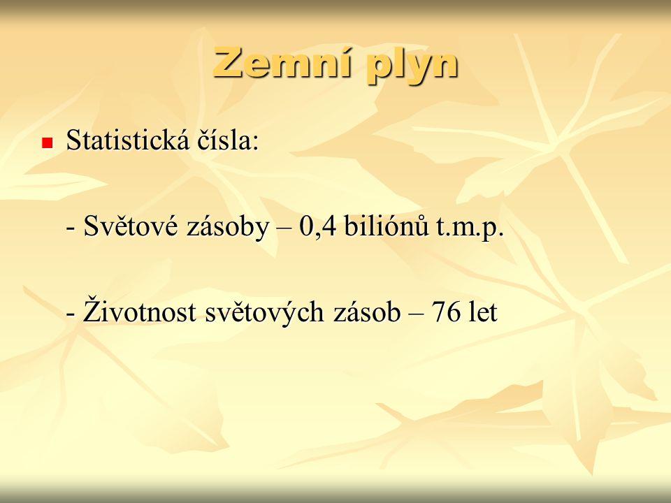 Zemní plyn Statistická čísla: Statistická čísla: - Světové zásoby – 0,4 biliónů t.m.p. - Životnost světových zásob – 76 let