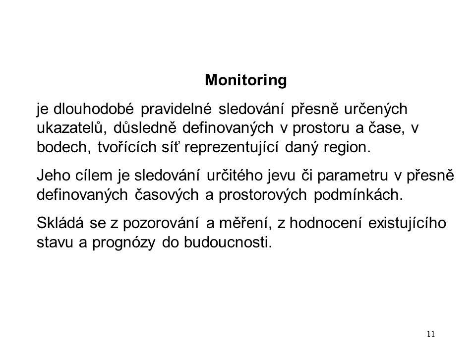 11 Monitoring je dlouhodobé pravidelné sledování přesně určených ukazatelů, důsledně definovaných v prostoru a čase, v bodech, tvořících síť reprezent
