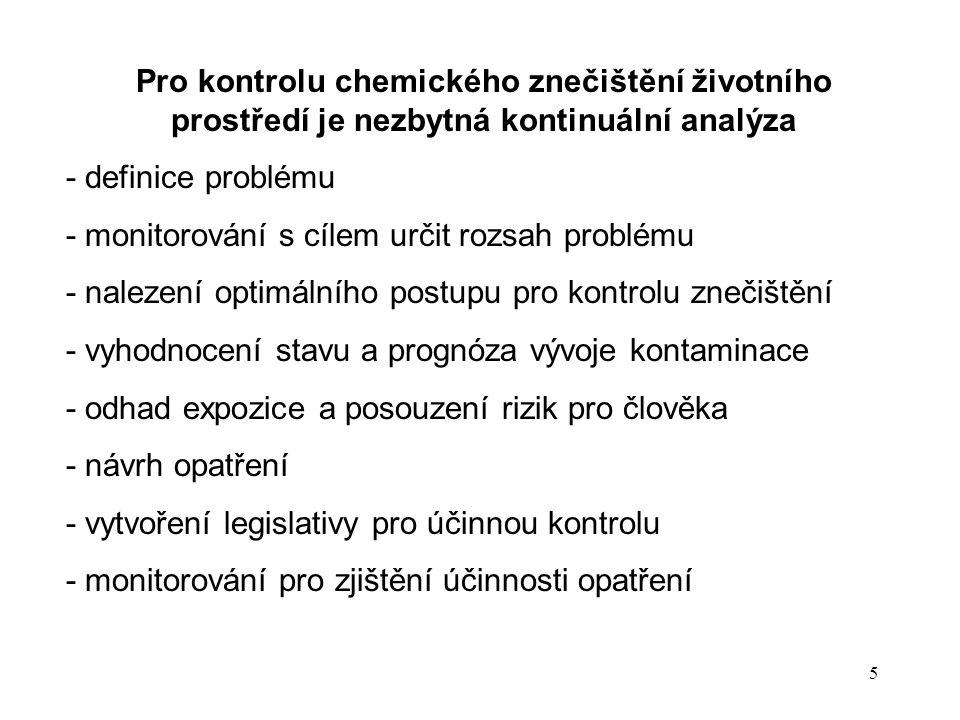 5 Pro kontrolu chemického znečištění životního prostředí je nezbytná kontinuální analýza - definice problému - monitorování s cílem určit rozsah probl
