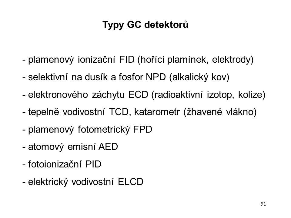 51 Typy GC detektorů - plamenový ionizační FID (hořící plamínek, elektrody) - selektivní na dusík a fosfor NPD (alkalický kov) - elektronového záchytu