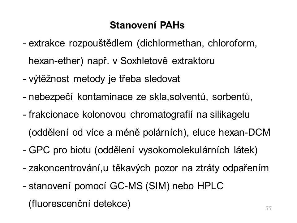 77 Stanovení PAHs - extrakce rozpouštědlem (dichlormethan, chloroform, hexan-ether) např. v Soxhletově extraktoru - výtěžnost metody je třeba sledovat