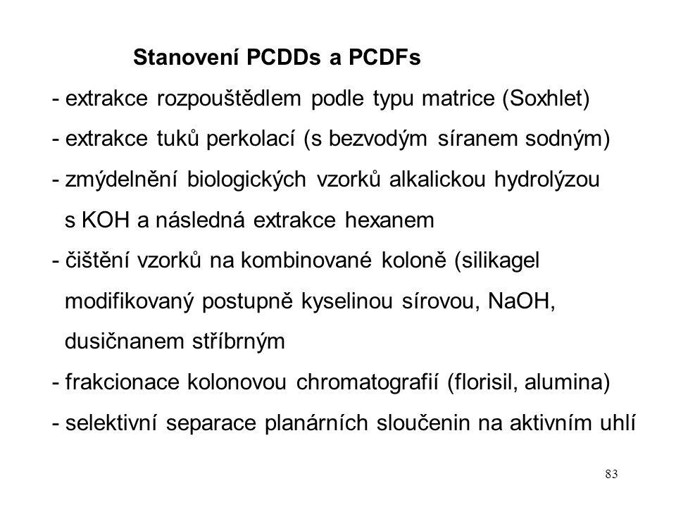 83 Stanovení PCDDs a PCDFs - extrakce rozpouštědlem podle typu matrice (Soxhlet) - extrakce tuků perkolací (s bezvodým síranem sodným) - zmýdelnění bi