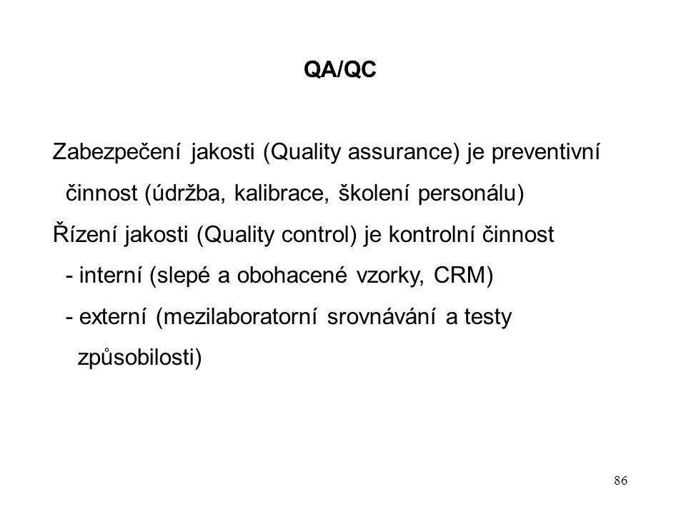 86 QA/QC Zabezpečení jakosti (Quality assurance) je preventivní činnost (údržba, kalibrace, školení personálu) Řízení jakosti (Quality control) je kon