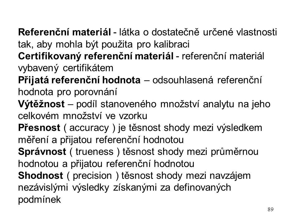 89 Referenční materiál - látka o dostatečně určené vlastnosti tak, aby mohla být použita pro kalibraci Certifikovaný referenční materiál - referenční