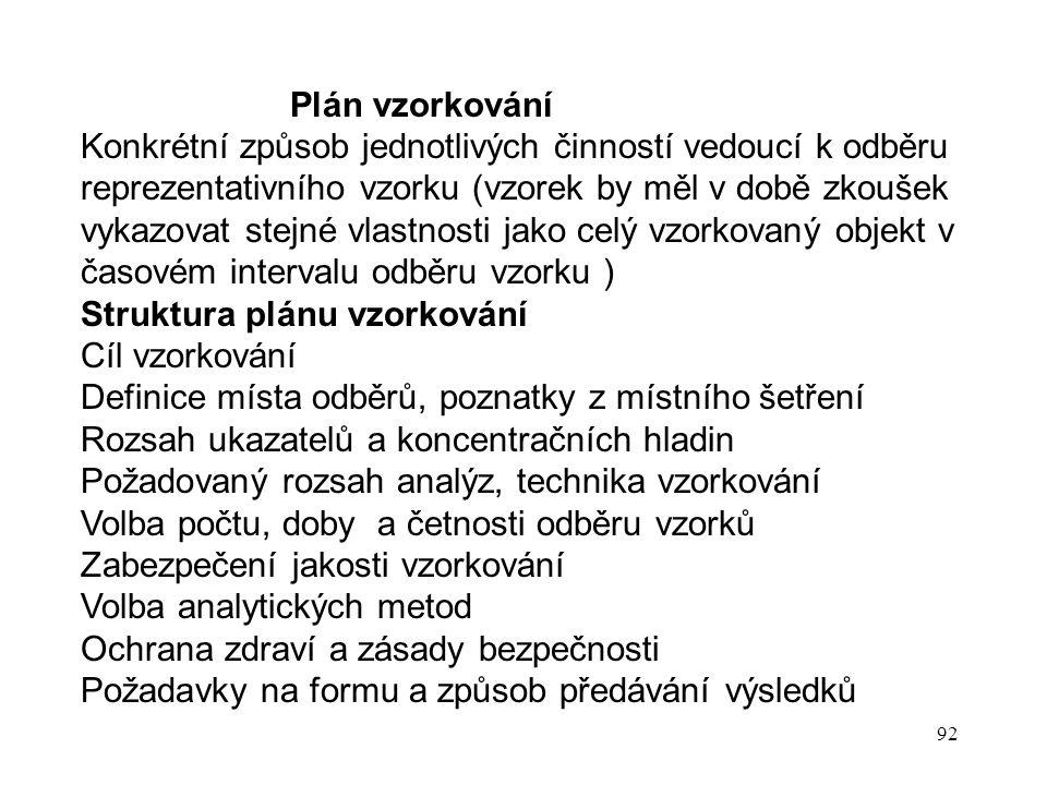 92 Plán vzorkování Konkrétní způsob jednotlivých činností vedoucí k odběru reprezentativního vzorku (vzorek by měl v době zkoušek vykazovat stejné vla