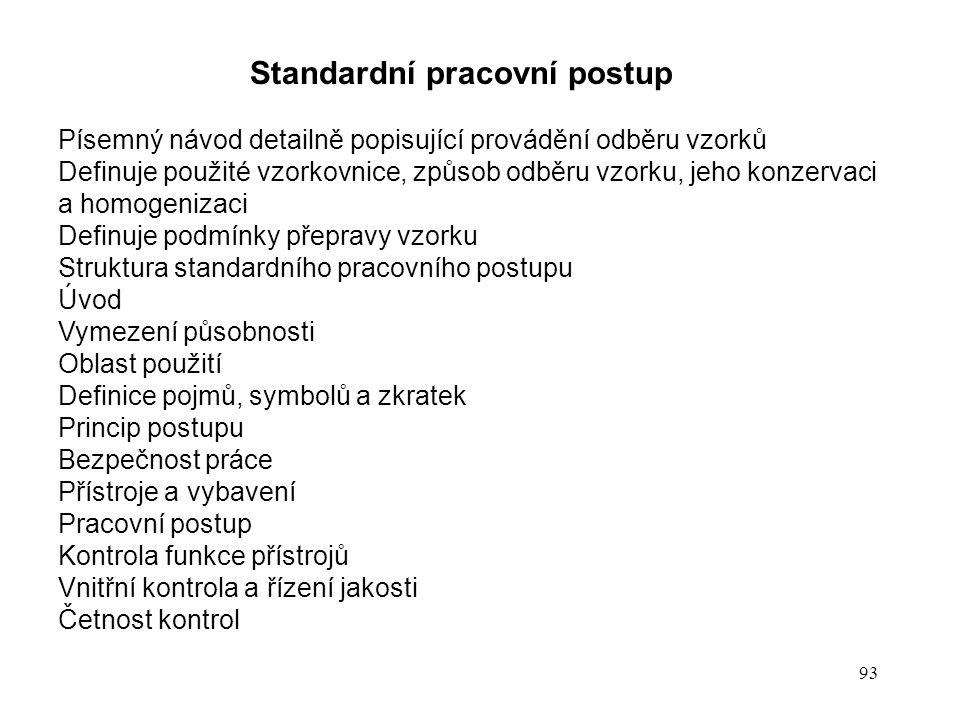 93 Standardní pracovní postup Písemný návod detailně popisující provádění odběru vzorků Definuje použité vzorkovnice, způsob odběru vzorku, jeho konze