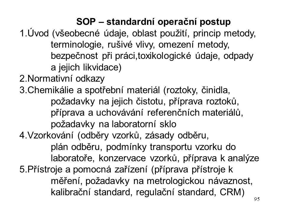 95 SOP – standardní operační postup 1.Úvod (všeobecné údaje, oblast použití, princip metody, terminologie, rušivé vlivy, omezení metody, bezpečnost př