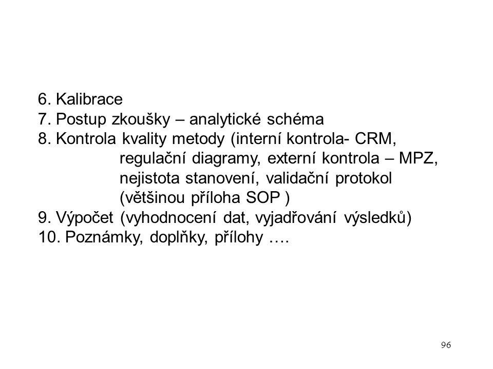 96 6. Kalibrace 7. Postup zkoušky – analytické schéma 8. Kontrola kvality metody (interní kontrola- CRM, regulační diagramy, externí kontrola – MPZ, n