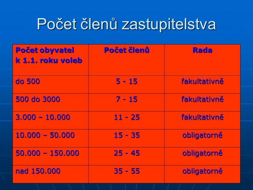 Počet členů zastupitelstva Počet obyvatel k 1.1. roku voleb Počet členů Rada do 500 5 - 15 fakultativně 500 do 3000 7 - 15 fakultativně 3.000 – 10.000
