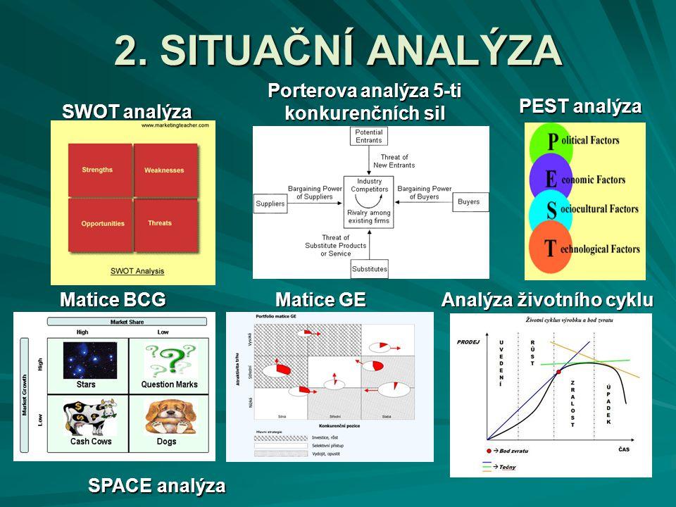 2. SITUAČNÍ ANALÝZA SWOT analýza Porterova analýza 5-ti konkurenčních sil Matice BCG Analýza životního cyklu SPACE analýza Matice GE PEST analýza
