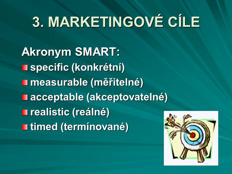 3. MARKETINGOVÉ CÍLE Akronym SMART: specific (konkrétní) measurable (měřitelné) acceptable (akceptovatelné) realistic (reálné) timed (termínované)