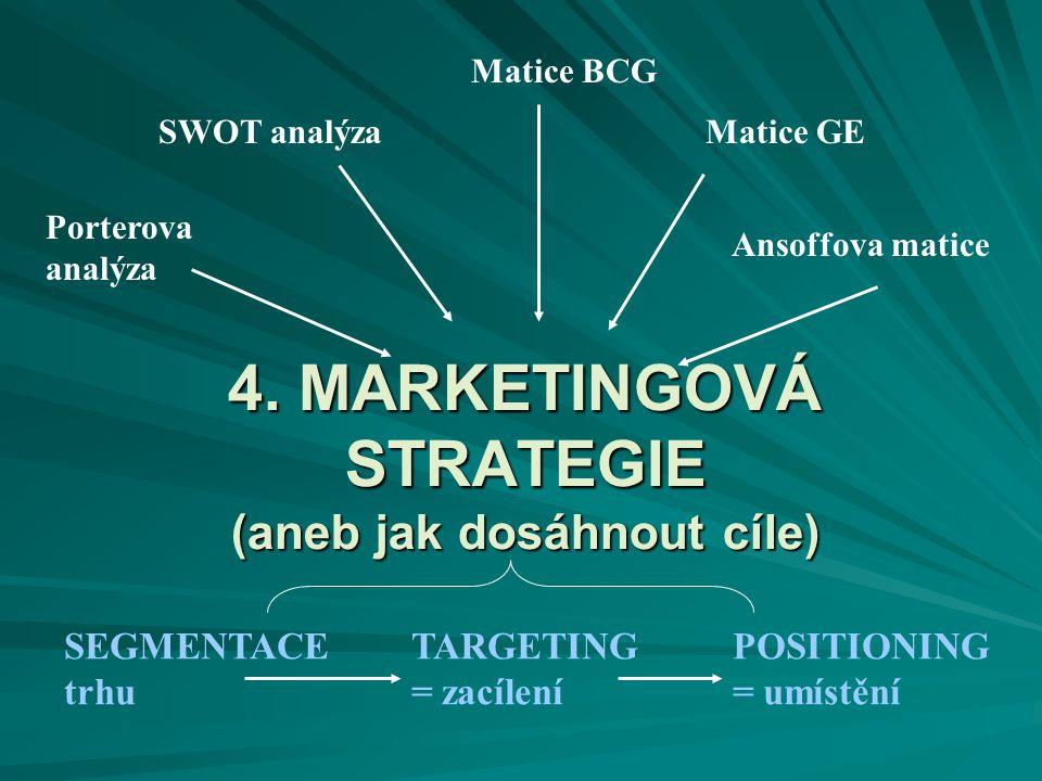 4. MARKETINGOVÁ STRATEGIE (aneb jak dosáhnout cíle) SEGMENTACE trhu TARGETING = zacílení POSITIONING = umístění SWOT analýza Matice BCG Matice GE Port
