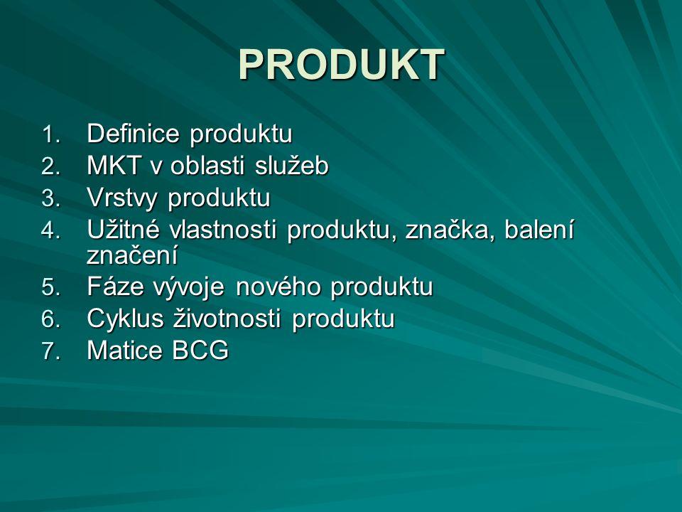 PRODUKT 1. Definice produktu 2. MKT v oblasti služeb 3. Vrstvy produktu 4. Užitné vlastnosti produktu, značka, balení značení 5. Fáze vývoje nového pr