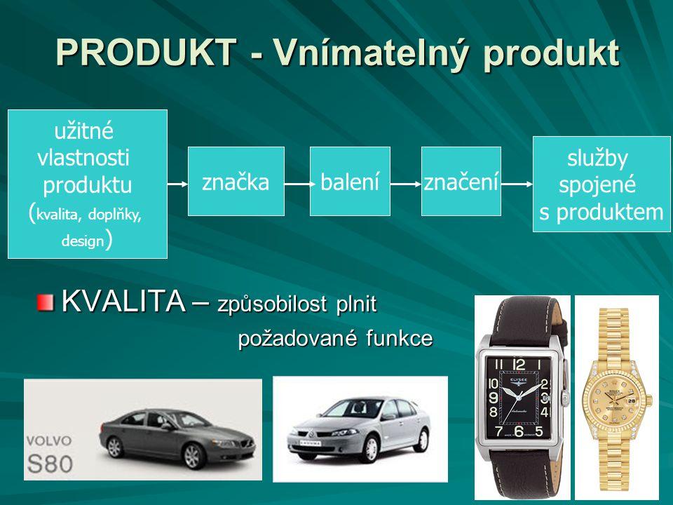 PRODUKT - Vnímatelný produkt KVALITA – způsobilost plnit požadované funkce služby spojené s produktem užitné vlastnosti produktu ( kvalita, doplňky, d