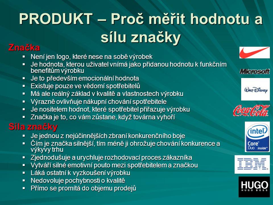 PRODUKT – Proč měřit hodnotu a sílu značky Značka  Není jen logo, které nese na sobě výrobek  Je hodnota, kterou uživatel vnímá jako přidanou hodnot