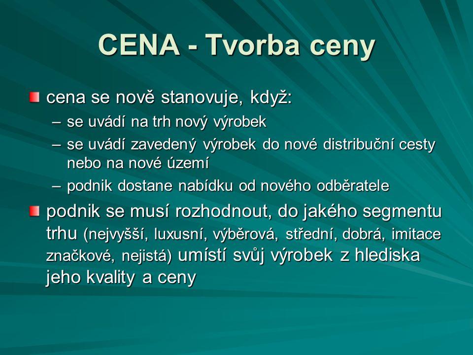 CENA - Tvorba ceny cena se nově stanovuje, když: –se uvádí na trh nový výrobek –se uvádí zavedený výrobek do nové distribuční cesty nebo na nové území
