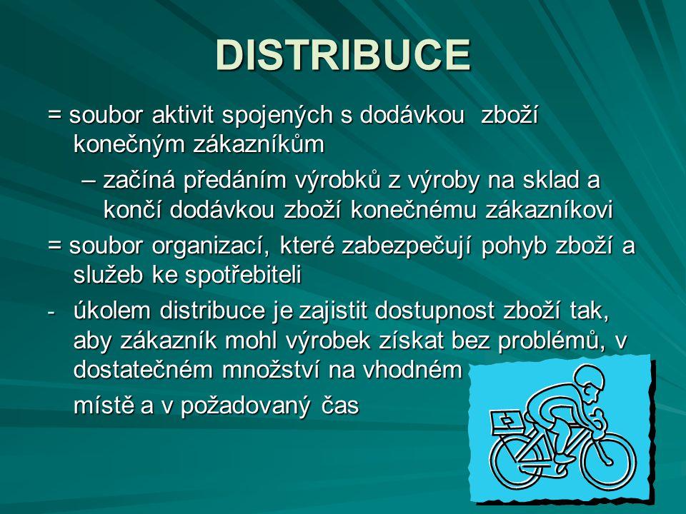 DISTRIBUCE = soubor aktivit spojených s dodávkou zboží konečným zákazníkům –začíná předáním výrobků z výroby na sklad a končí dodávkou zboží konečnému