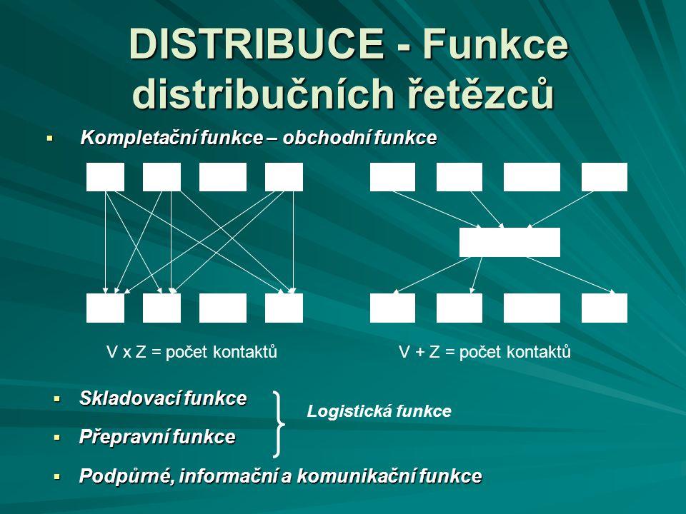 DISTRIBUCE - Funkce distribučních řetězců DISTRIBUCE - Funkce distribučních řetězců  Skladovací funkce  Přepravní funkce  Podpůrné, informační a ko
