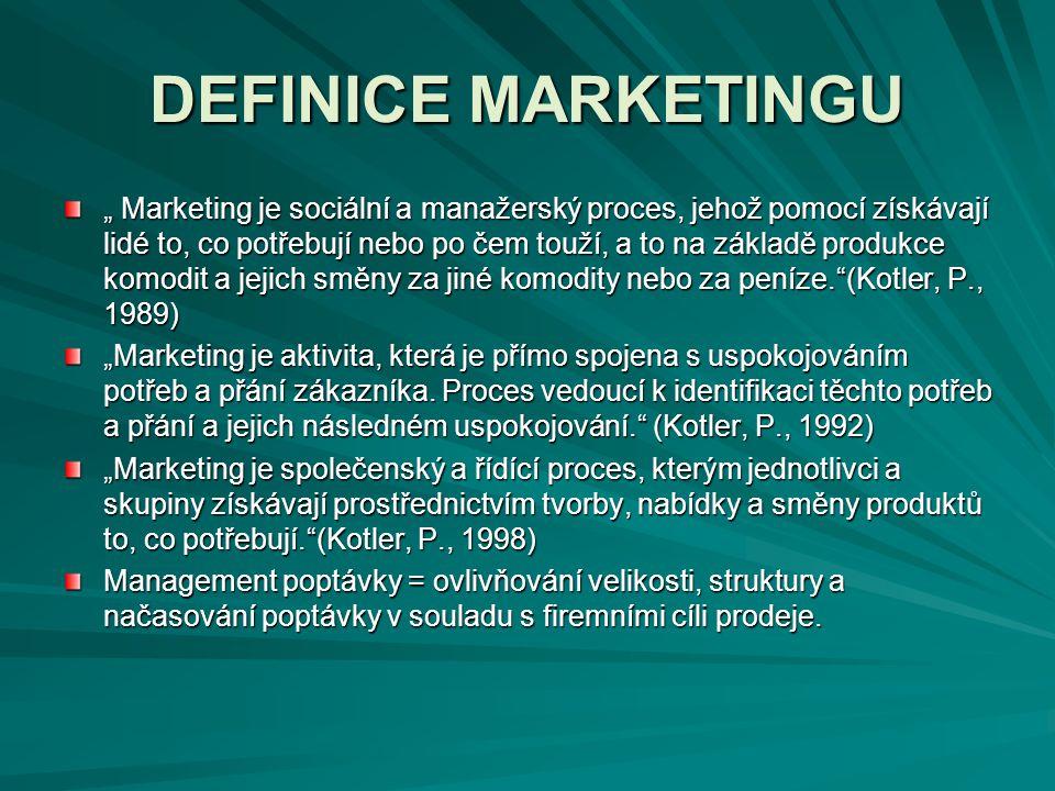 """DEFINICE MARKETINGU """" Marketing je sociální a manažerský proces, jehož pomocí získávají lidé to, co potřebují nebo po čem touží, a to na základě produ"""