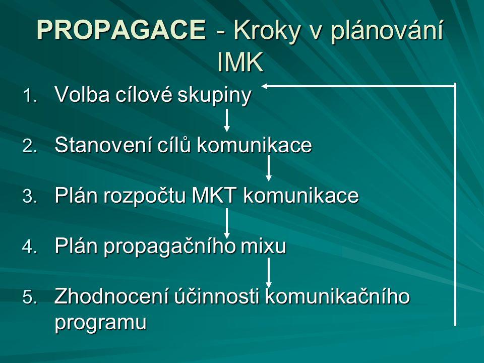 PROPAGACE - Kroky v plánování IMK 1. Volba cílové skupiny 2. Stanovení cílů komunikace 3. Plán rozpočtu MKT komunikace 4. Plán propagačního mixu 5. Zh