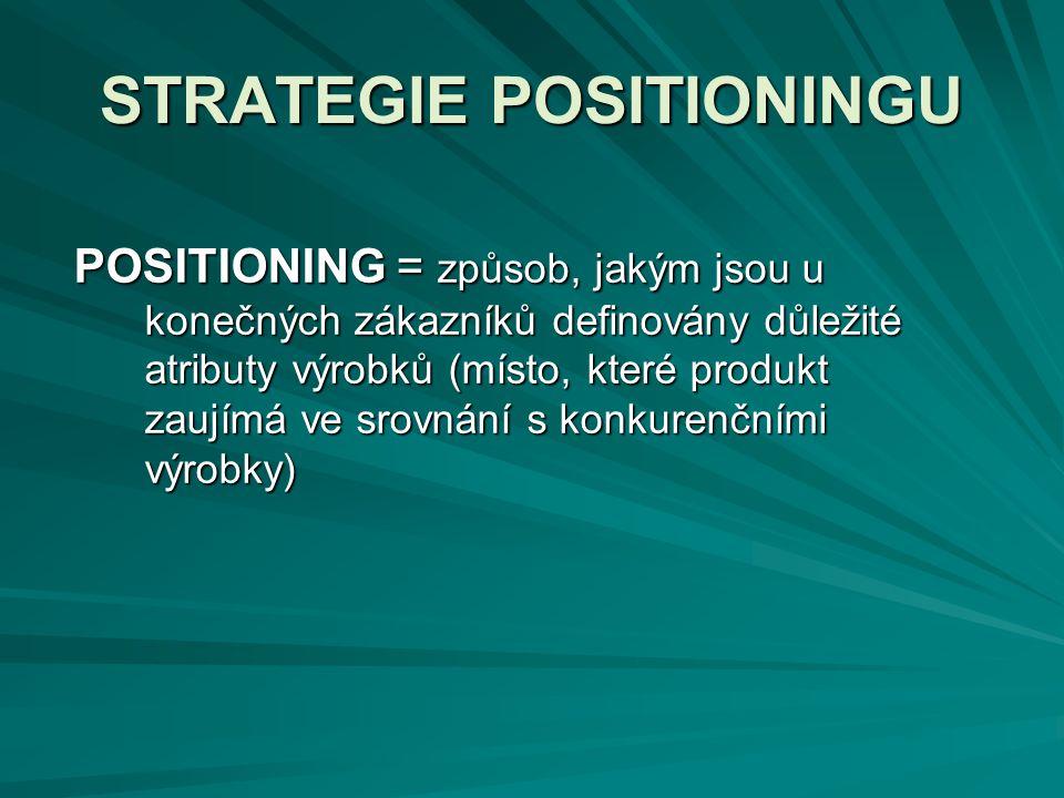 STRATEGIE POSITIONINGU POSITIONING = způsob, jakým jsou u konečných zákazníků definovány důležité atributy výrobků (místo, které produkt zaujímá ve sr
