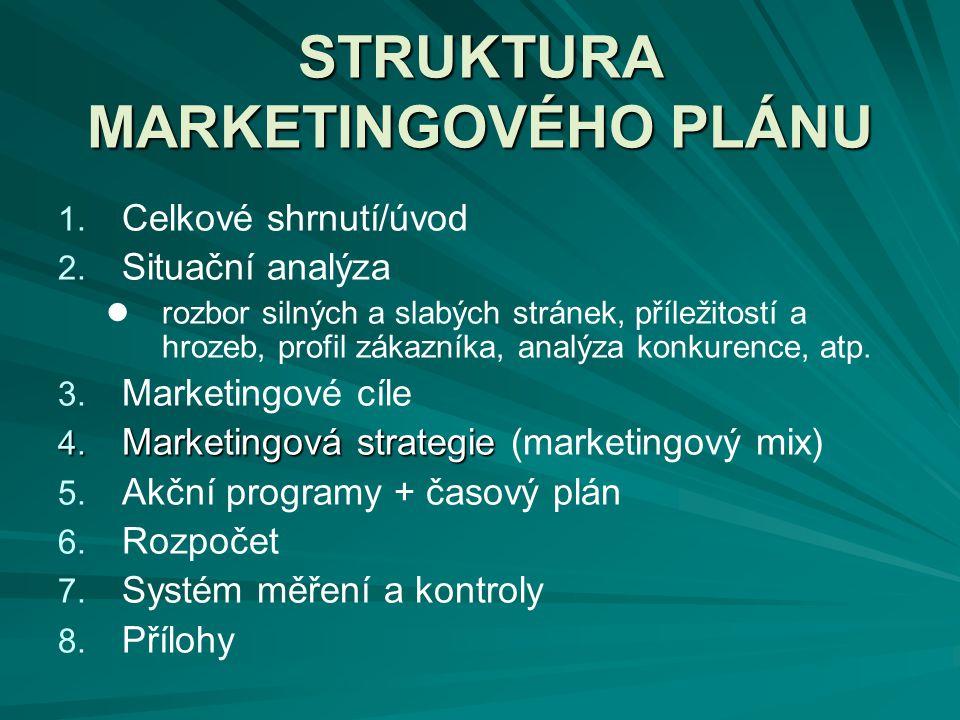 KOMUNIKACE SE ZÁKAZNÍKY po zvolení strategie POSITIONINGU následuje sdělení zákazníkům...