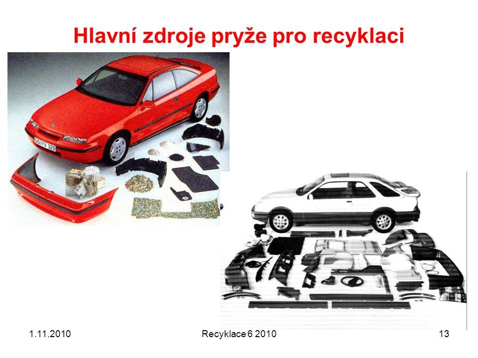 Hlavní zdroje pryže pro recyklaci 1.11.2010Recyklace 6 201013