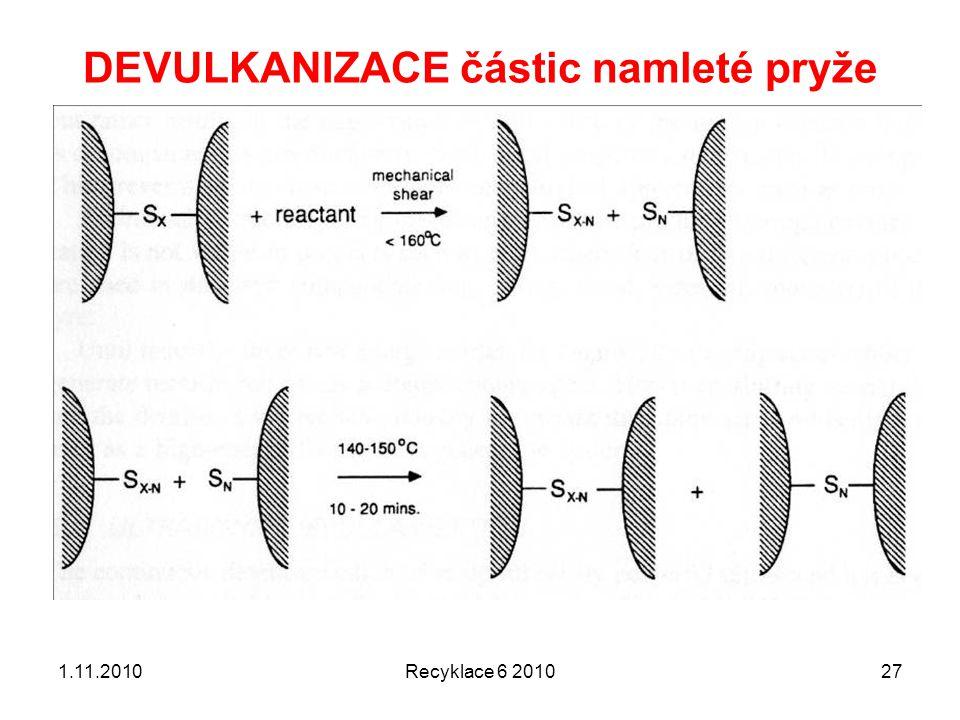 DEVULKANIZACE částic namleté pryže 1.11.2010Recyklace 6 201027
