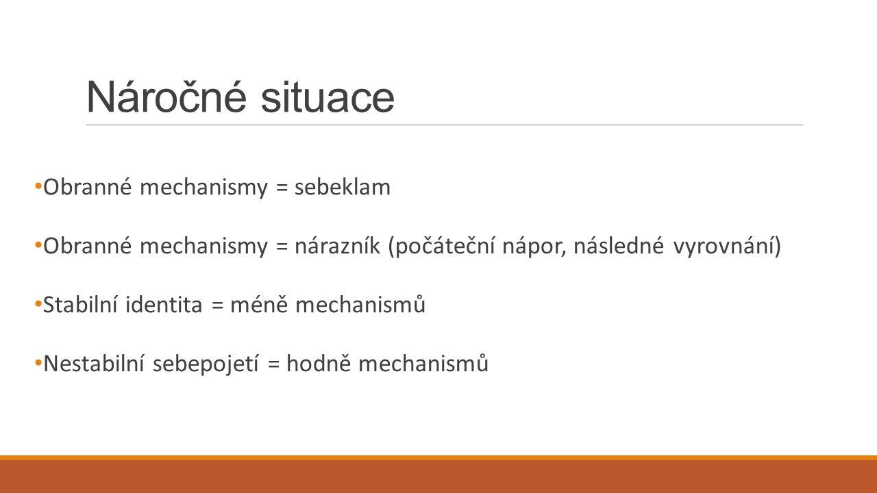 Náročné situace Obranné mechanismy = sebeklam Obranné mechanismy = nárazník (počáteční nápor, následné vyrovnání) Stabilní identita = méně mechanismů Nestabilní sebepojetí = hodně mechanismů