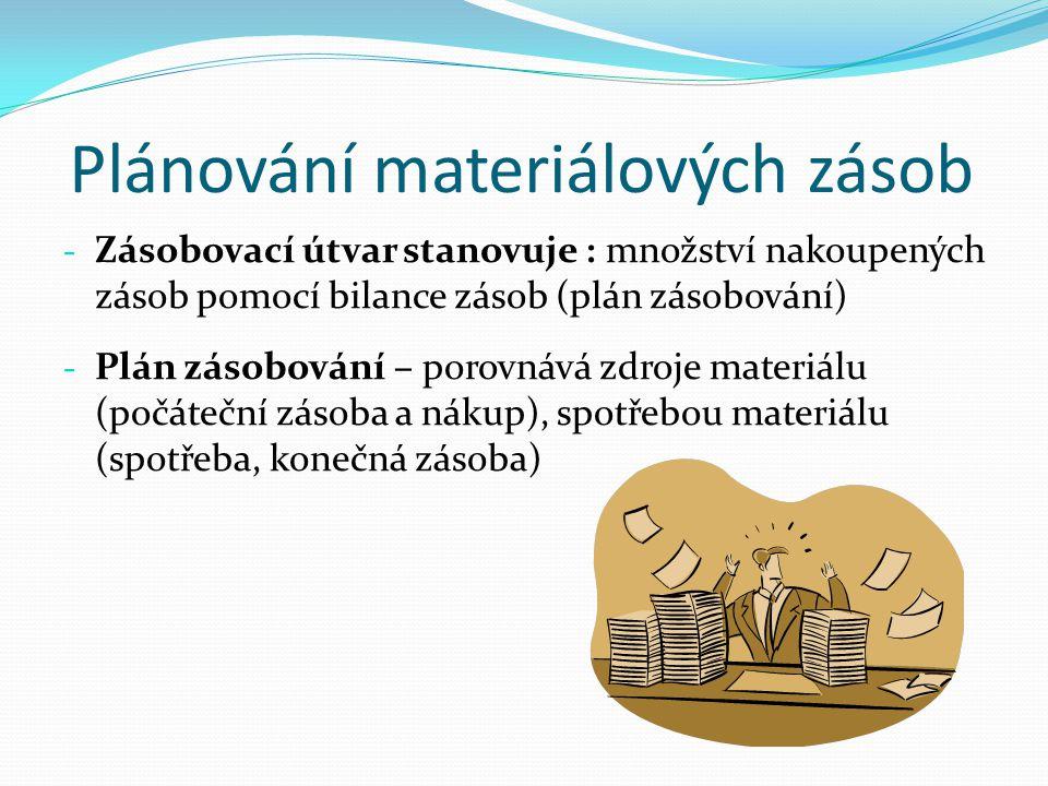 Plánování materiálových zásob - Zásobovací útvar stanovuje : množství nakoupených zásob pomocí bilance zásob (plán zásobování) - Plán zásobování – por