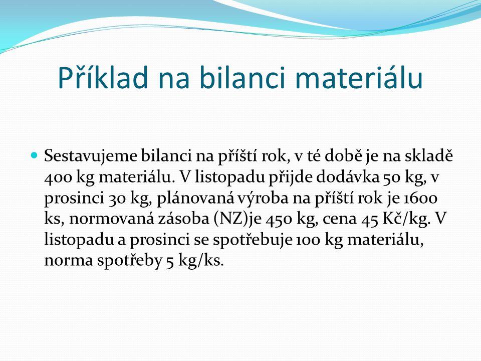 Příklad na bilanci materiálu Řešení PZ=400 kg + 50 kg + 30 kg – 100 kg = 380 kg Spotřeba celkem = Q x norma spotřeby = 1600 x 5 kg/ks = 8000 kg Bilance materiálu (kg) PZ 380 SP 8000 N 8070 KZ 450 8450 = 8450