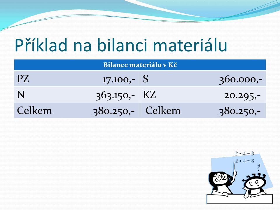Příklad na bilanci materiálu Bilance materiálu v Kč PZ 17.100,-S 360.000,- N 363.150,-KZ 20.295,- Celkem 380.250,-