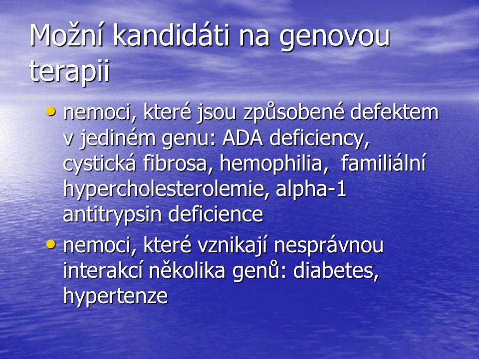 Možní kandidáti na genovou terapii nemoci, které jsou způsobené defektem v jediném genu: ADA deficiency, cystická fibrosa, hemophilia, familiální hypercholesterolemie, alpha-1 antitrypsin deficience nemoci, které jsou způsobené defektem v jediném genu: ADA deficiency, cystická fibrosa, hemophilia, familiální hypercholesterolemie, alpha-1 antitrypsin deficience nemoci, které vznikají nesprávnou interakcí několika genů: diabetes, hypertenze nemoci, které vznikají nesprávnou interakcí několika genů: diabetes, hypertenze
