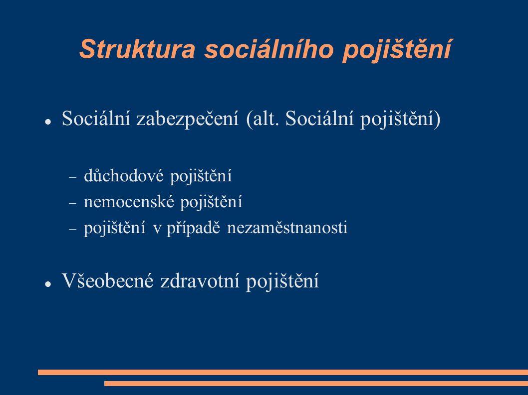 Struktura sociálního pojištění Sociální zabezpečení (alt.