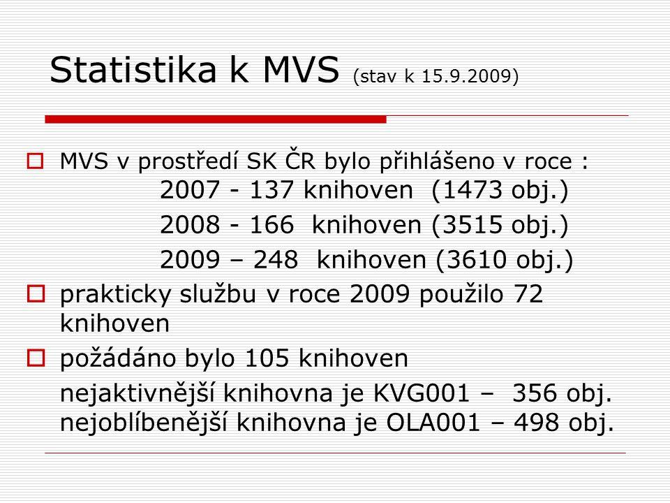 Statistika k MVS (stav k 15.9.2009)  MVS v prostředí SK ČR bylo přihlášeno v roce : 2007 - 137 knihoven (1473 obj.) 2008 - 166 knihoven (3515 obj.) 2009 – 248 knihoven (3610 obj.)  prakticky službu v roce 2009 použilo 72 knihoven  požádáno bylo 105 knihoven nejaktivnější knihovna je KVG001 – 356 obj.