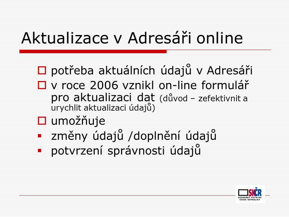 Aktualizace v Adresáři online  potřeba aktuálních údajů v Adresáři  v roce 2006 vznikl on-line formulář pro aktualizaci dat (důvod – zefektivnit a urychlit aktualizaci údajů)  umožňuje  změny údajů /doplnění údajů  potvrzení správnosti údajů