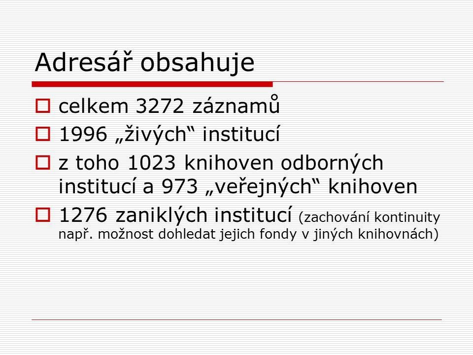 """Adresář obsahuje  celkem 3272 záznamů  1996 """"živých institucí  z toho 1023 knihoven odborných institucí a 973 """"veřejných knihoven  1276 zaniklých institucí (zachování kontinuity např."""