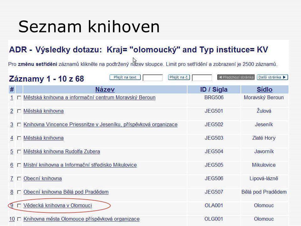 Seznam knihoven