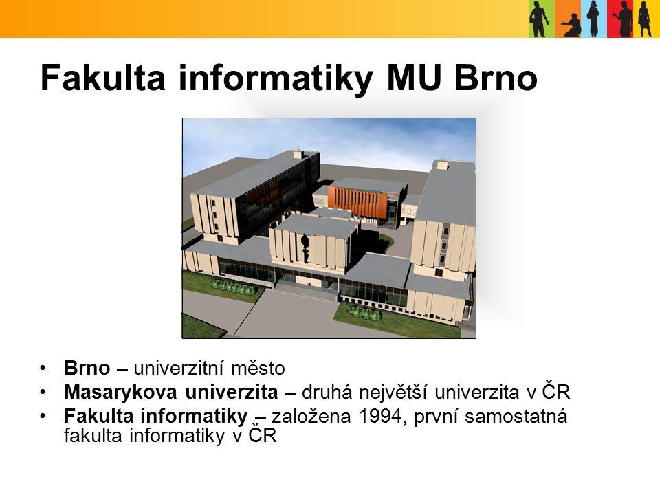 Fakulta informatiky MU Brno Brno – univerzitní město Masarykova univerzita – druhá největší univerzita v ČR Fakulta informatiky – založena 1994, první samostatná fakulta informatiky v ČR