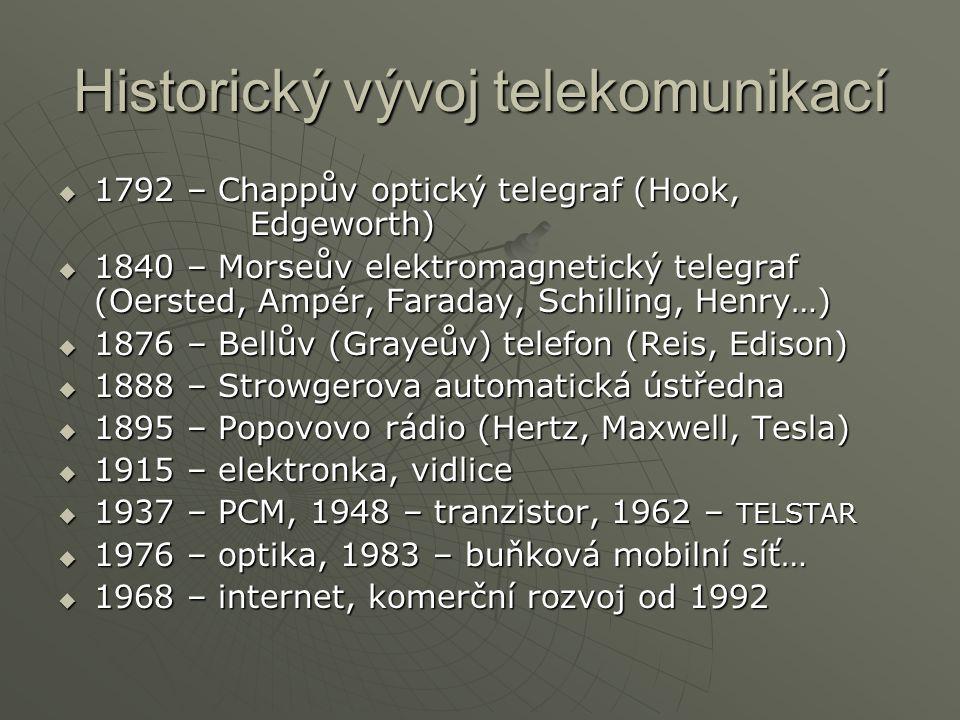 Historický vývoj telekomunikací  1792 – Chappův optický telegraf (Hook, Edgeworth)  1840 – Morseův elektromagnetický telegraf (Oersted, Ampér, Farad