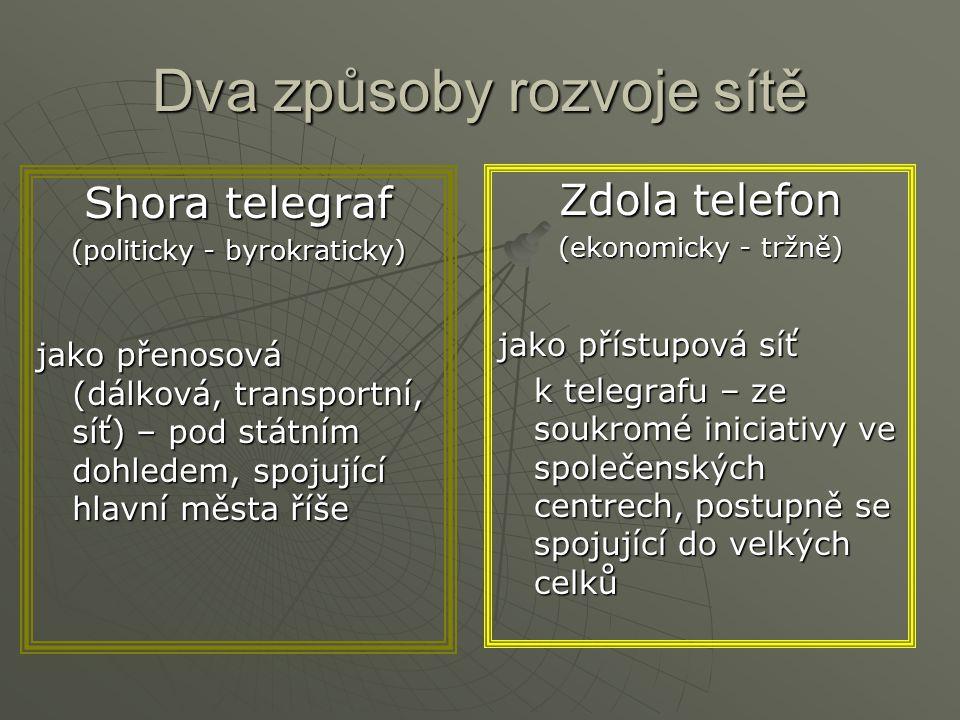 Dva způsoby rozvoje sítě Shora telegraf (politicky - byrokraticky) jako přenosová (dálková, transportní, síť) – pod státním dohledem, spojující hlavní