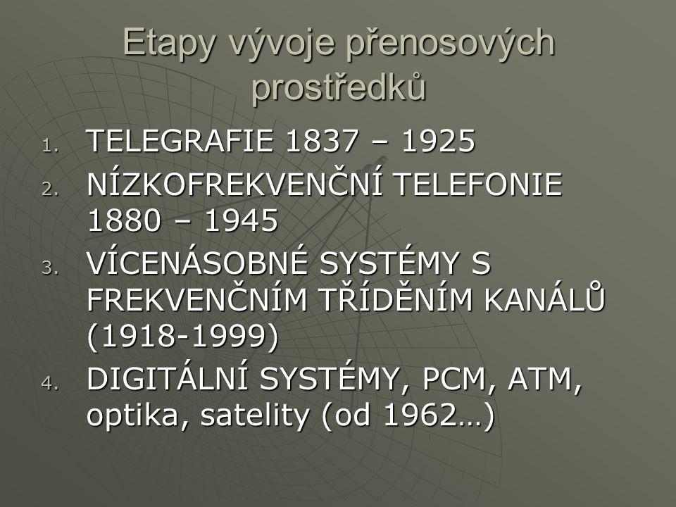 Etapy vývoje přenosových prostředků 1. TELEGRAFIE 1837 – 1925 2. NÍZKOFREKVENČNÍ TELEFONIE 1880 – 1945 3. VÍCENÁSOBNÉ SYSTÉMY S FREKVENČNÍM TŘÍDĚNÍM K