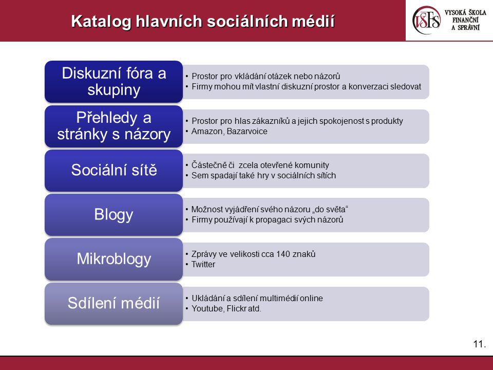 11. Katalog hlavních sociálních médií Prostor pro vkládání otázek nebo názorů Firmy mohou mít vlastní diskuzní prostor a konverzaci sledovat Diskuzní
