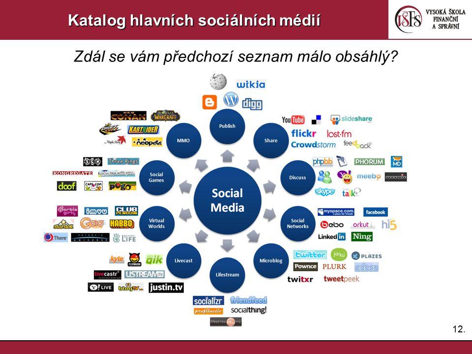 12. Katalog hlavních sociálních médií Zdál se vám předchozí seznam málo obsáhlý?