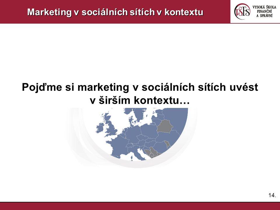 14. Marketing v sociálních sítích v kontextu Pojďme si marketing v sociálních sítích uvést v širším kontextu…