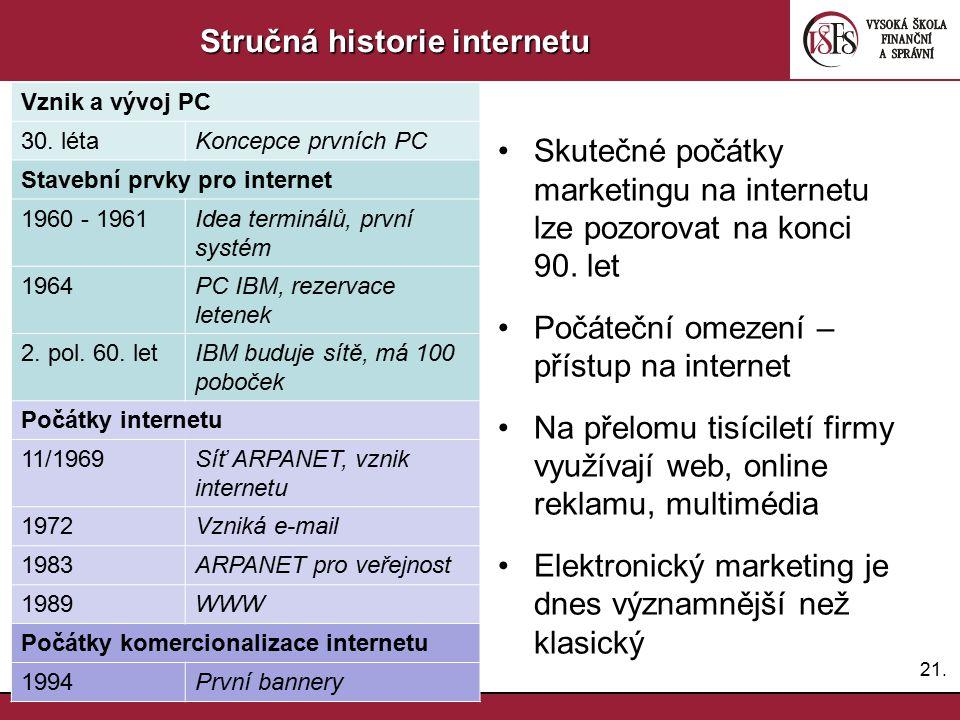 21. Stručná historie internetu Vznik a vývoj PC 30. létaKoncepce prvních PC Stavební prvky pro internet 1960 - 1961Idea terminálů, první systém 1964PC