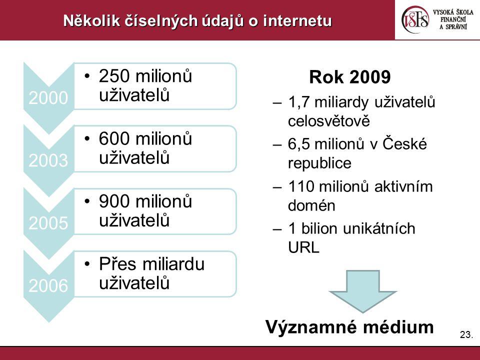 23. Několik číselných údajů o internetu 2000 250 milionů uživatelů 2003 600 milionů uživatelů 2005 900 milionů uživatelů 2006 Přes miliardu uživatelů