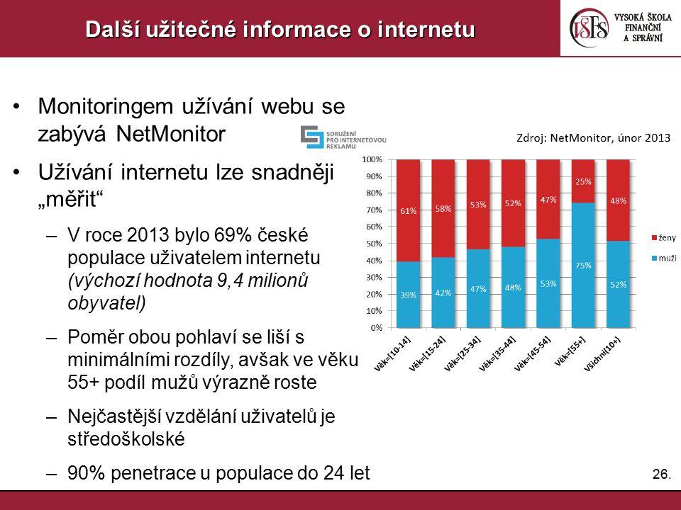 """26. Další užitečné informace o internetu Monitoringem užívání webu se zabývá NetMonitor Užívání internetu lze snadněji """"měřit"""" –V roce 2013 bylo 69% č"""