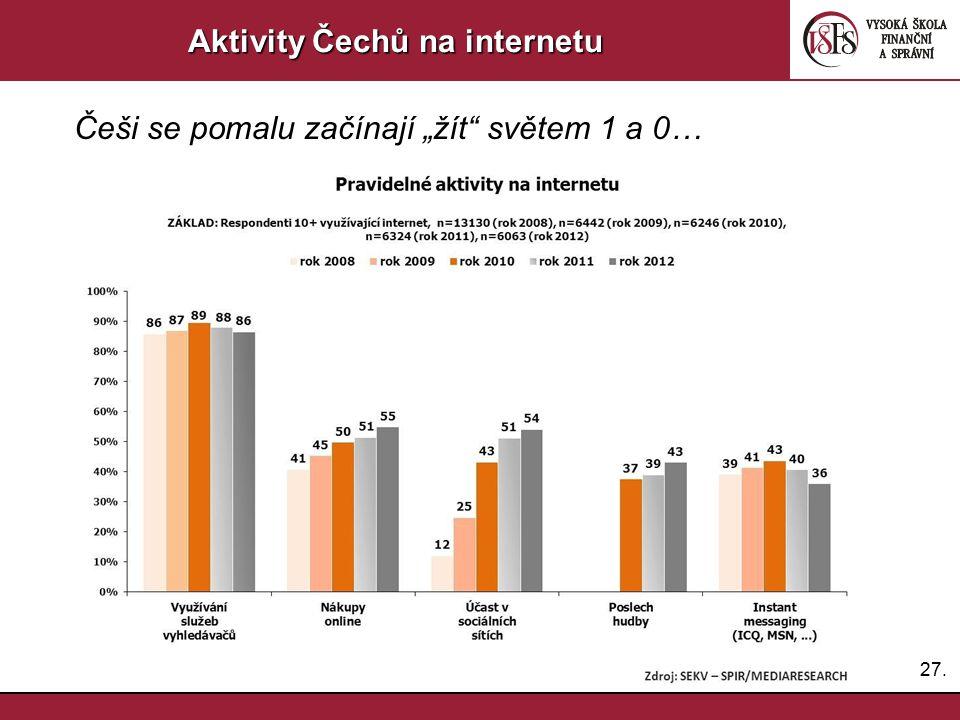 """27. Aktivity Čechů na internetu Češi se pomalu začínají """"žít"""" světem 1 a 0…"""